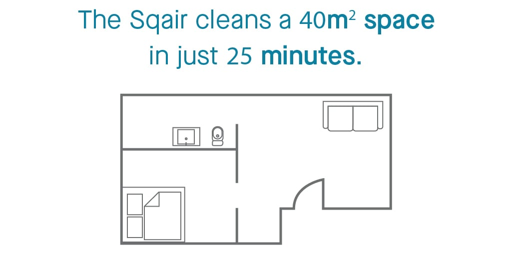 Sqair cleans a 40m2 space in just 25 minutes