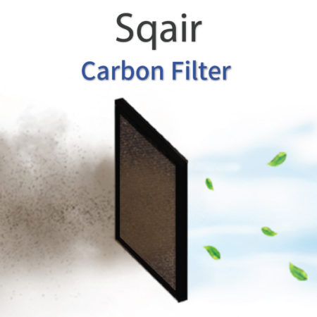 Sqair Carbon filter functional view