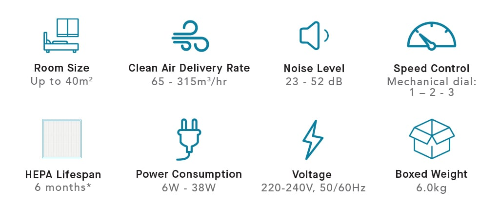 Sqair air purifier specifications